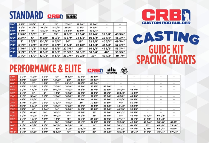CRB's Casting Guide Kit Spacing Chart includes more precise spacing according to the level of guide performance and the length of the rod blank.